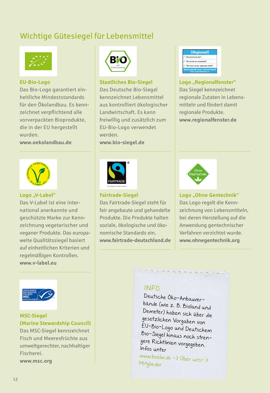 Übersicht zu Siegeln und Labels zu nachhaltigen Produkten - aus dem Ratgeber Ökologisch haushalten