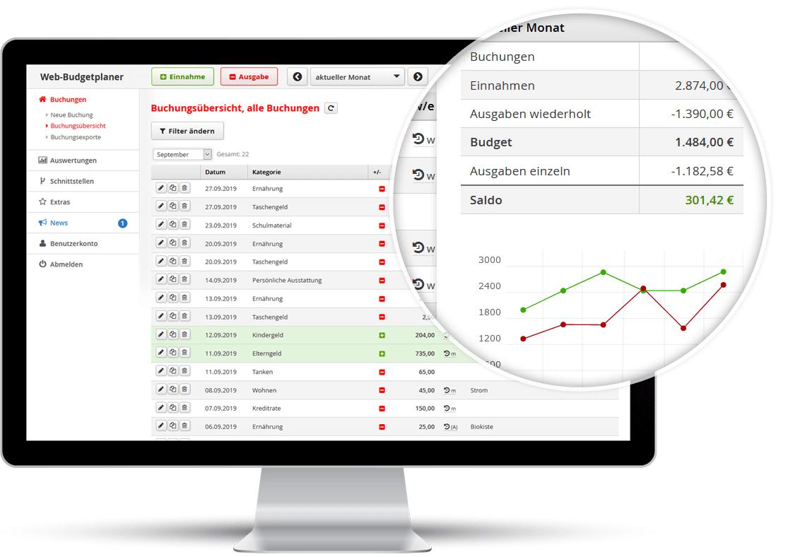 Screenshot: Sehen Sie, wohin Ihr Geld fließt - mit dem Web-Budgetplaner